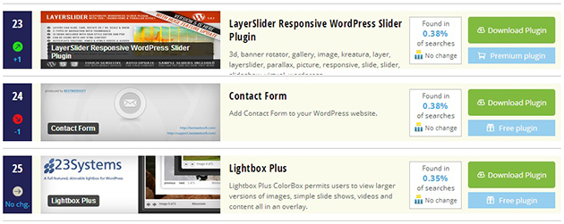 7-wpthemedetector-top-plugins
