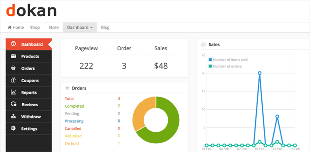 Vendor Private Dashboard