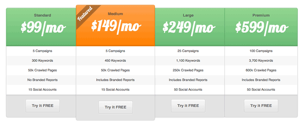 Easy Pricing Tables Premium Review