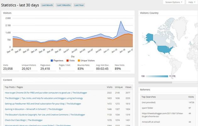 google-analytics-plus-2