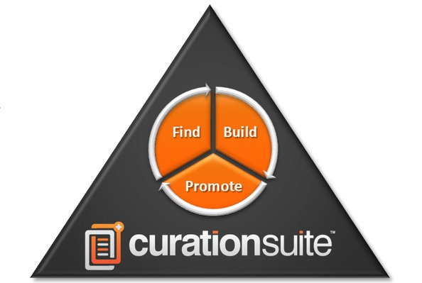 curation-plugins-CurationSuite