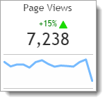Netbiscuits Mobile Analytics review Pageviews