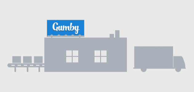 Gumby: Flexible and Responsive CSS Framework