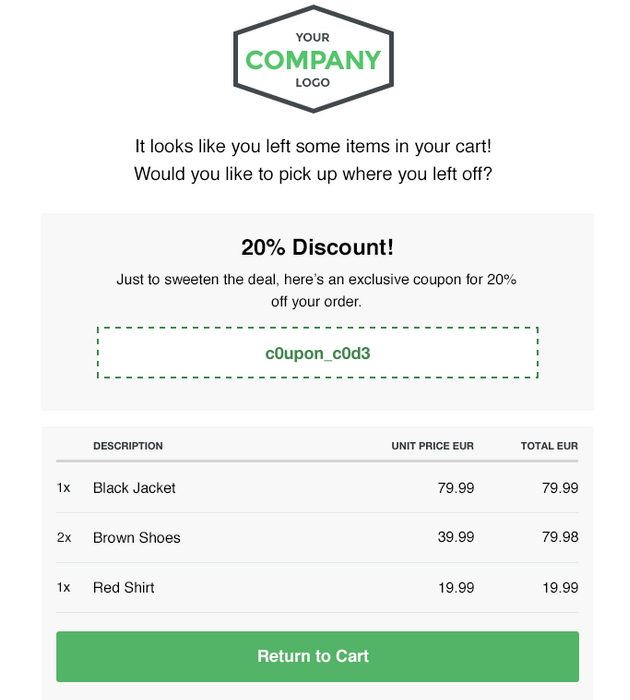 Receiptful - Abandoned Cart Emails