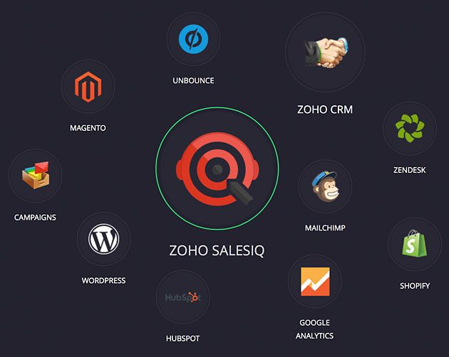 zoho-salesiq-integration