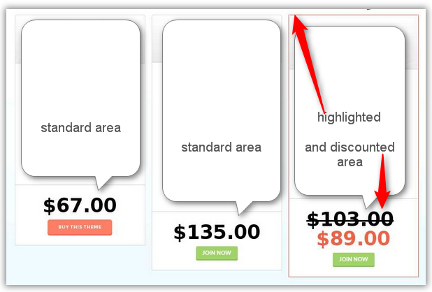 pricing strategy wordpress