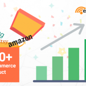 Send eCommerce Products to Amazon, Google, Ebay and 40+ Merchants Easily to Increase Sales