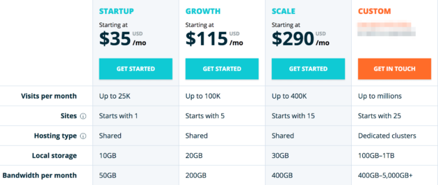 WP Engine's pricing table.