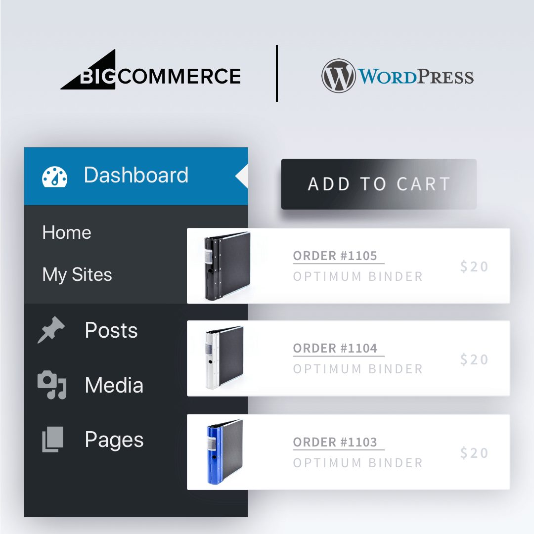 BigCommerce and WordPress combined.