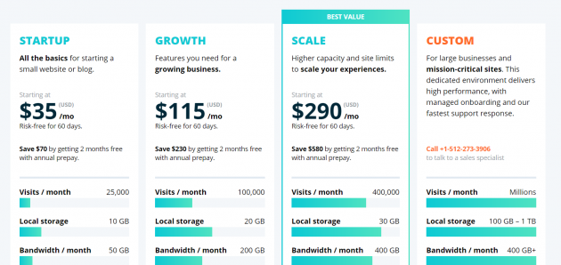 Managed WordPress Hosting Compared wp engine pricing