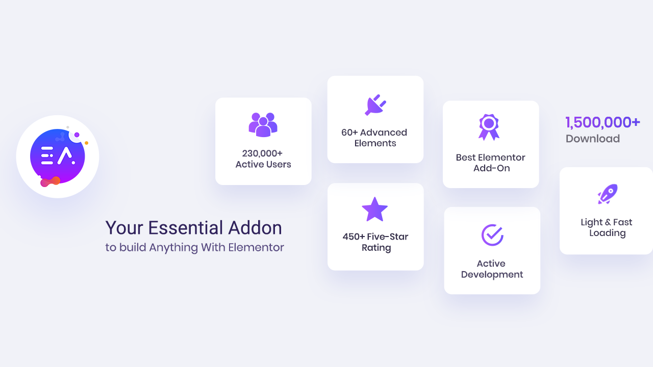 Essential Addons: Most Popular Elementor Addons With 60+