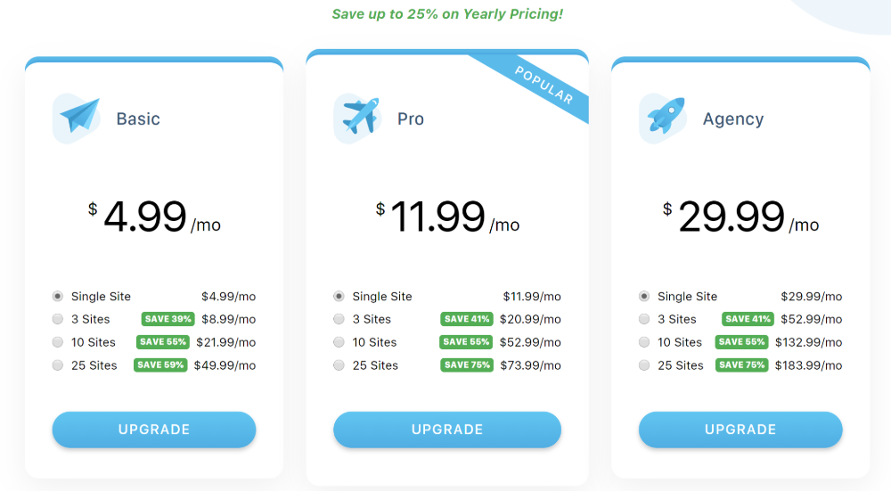 Media Cloud pricing