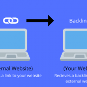 Beginners Guide to Backlinks - Everything You Need to Know to Improve Your Search Rankings