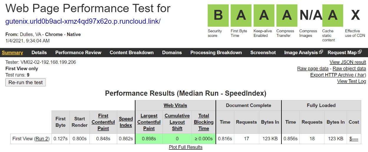 Gutenix theme performance test