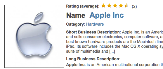Business Directory Ratings
