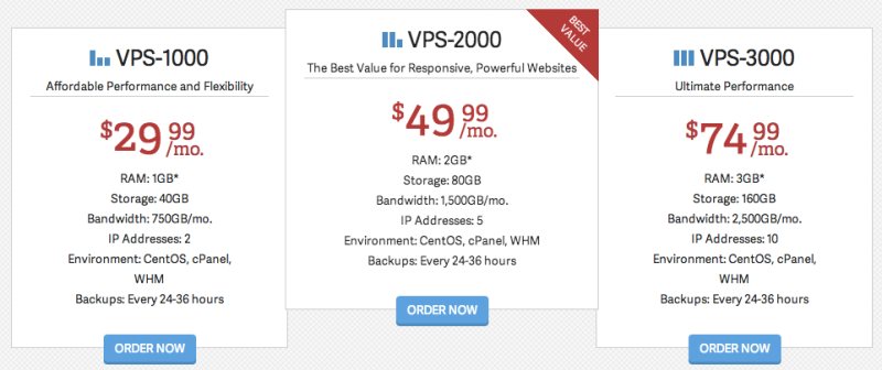 InMotion VPS Hosting Review - WP Mayor